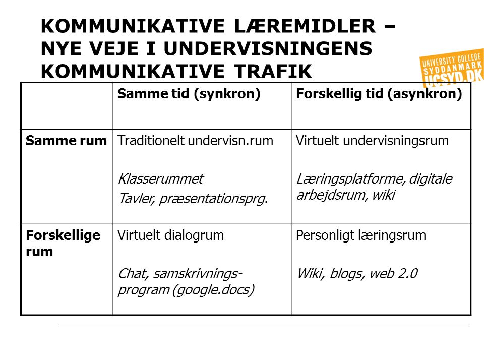 Kommunikative læremidler – nye veje i undervisningens kommunikative trafik
