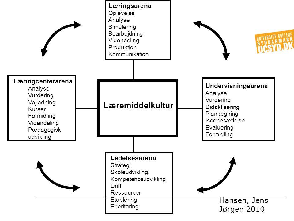 Læremiddelkultur Hansen, Jens Jørgen 2010 Læringsarena