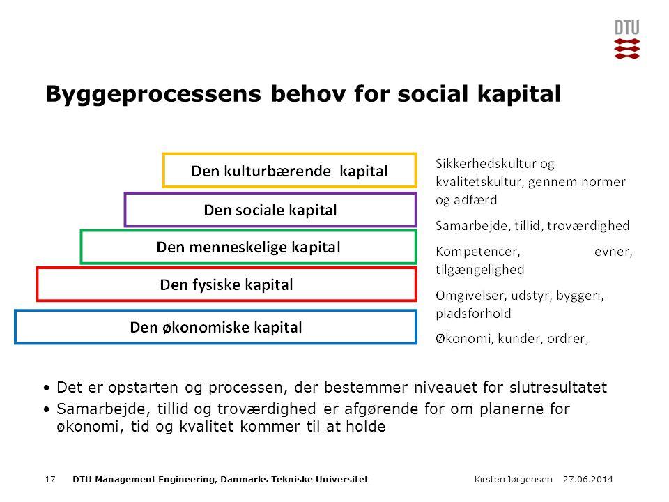 Byggeprocessens behov for social kapital