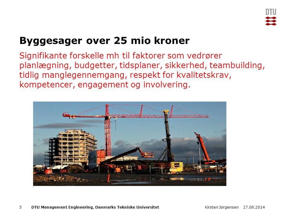Byggesager over 25 mio kroner