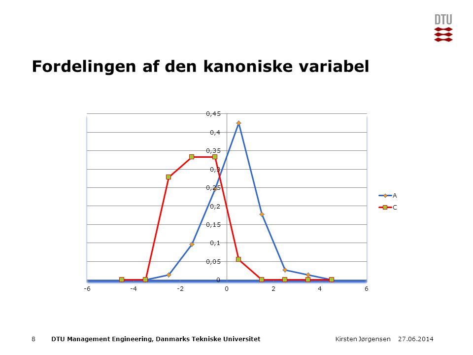 Fordelingen af den kanoniske variabel