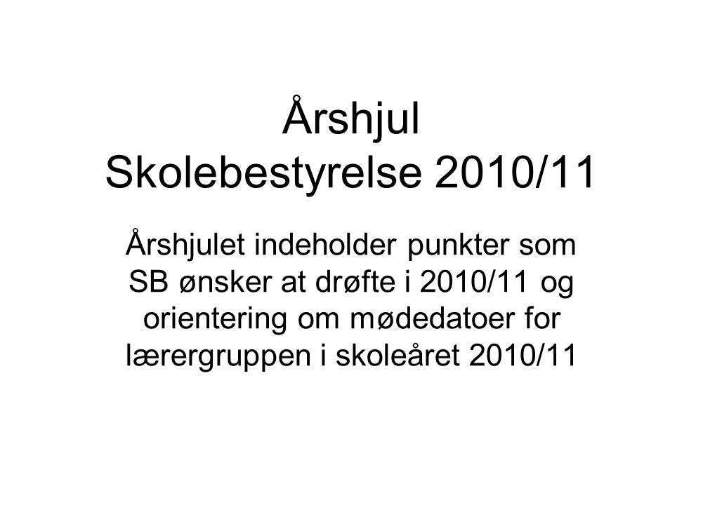 Årshjul Skolebestyrelse 2010/11