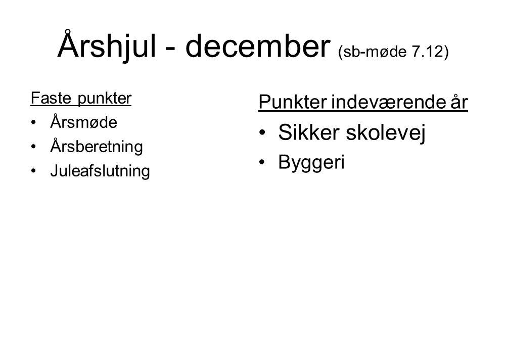 Årshjul - december (sb-møde 7.12)