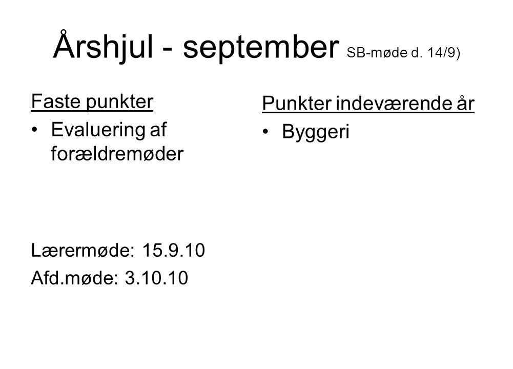Årshjul - september SB-møde d. 14/9)