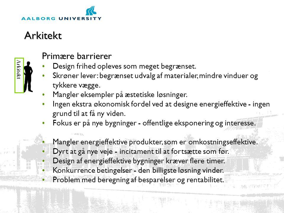 Arkitekt Primære barrierer Design frihed opleves som meget begrænset.