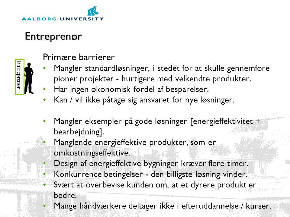 Entreprenør Primære barrierer
