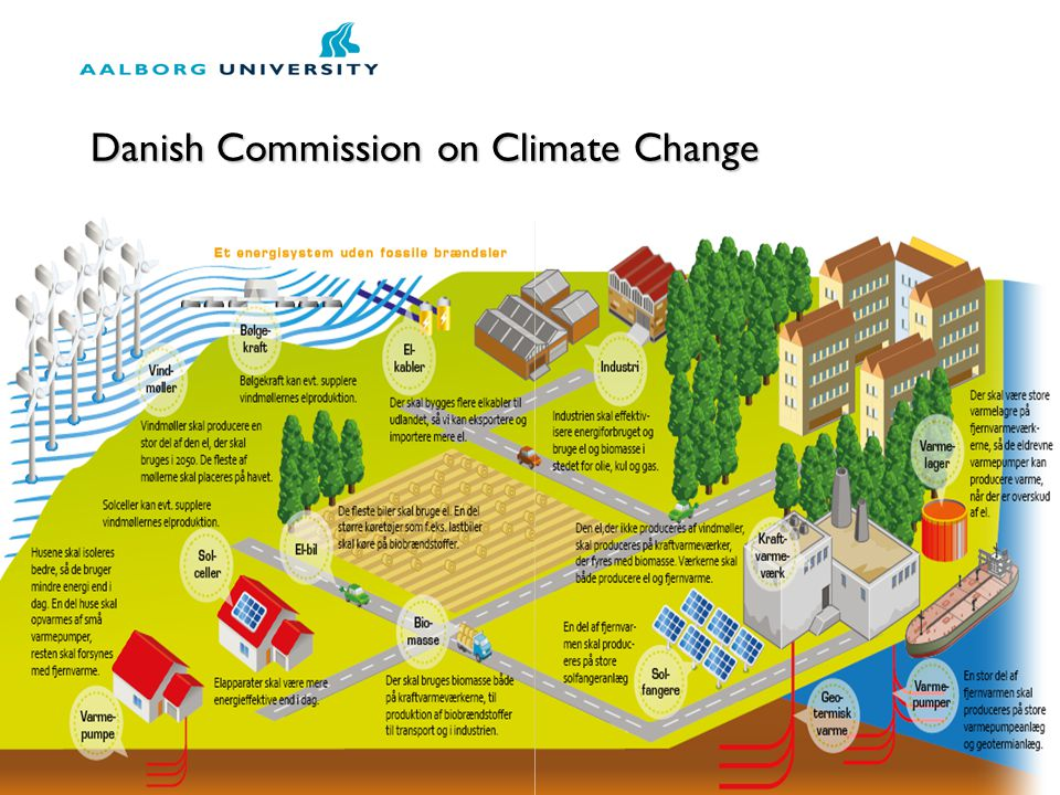 Danish Commission on Climate Change