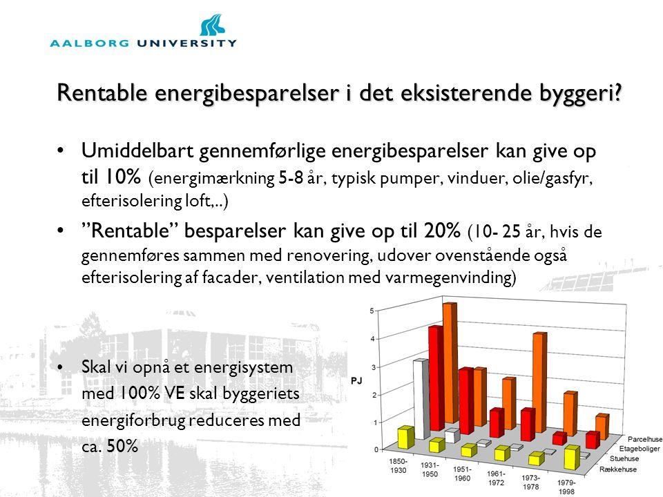 Rentable energibesparelser i det eksisterende byggeri