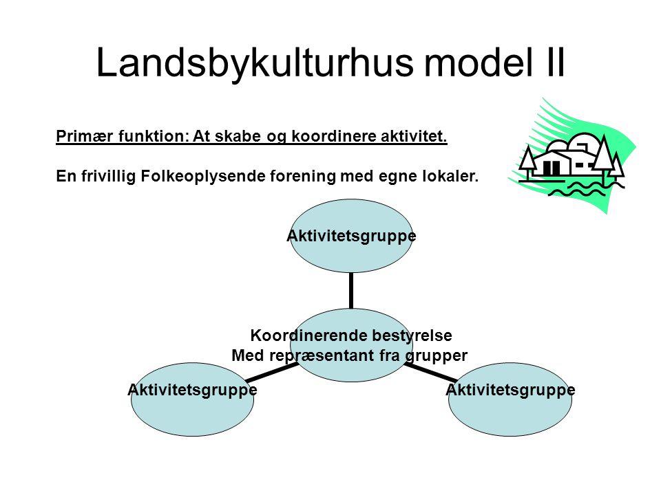 Landsbykulturhus model II