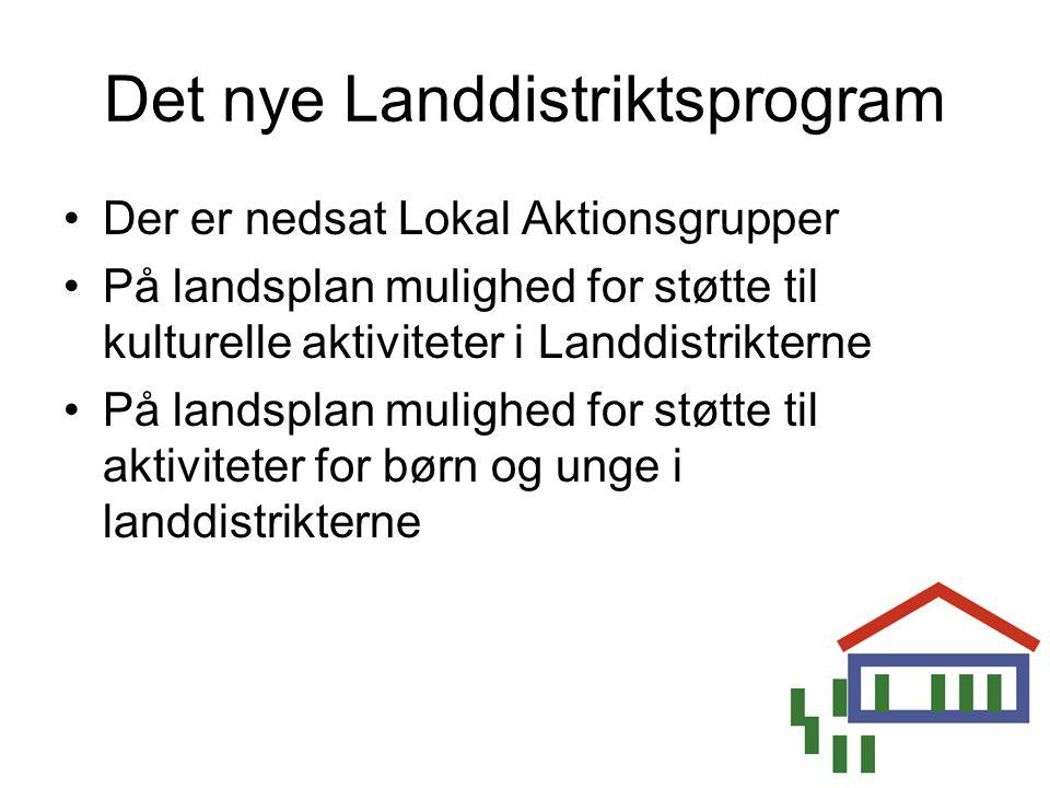 Det nye Landdistriktsprogram
