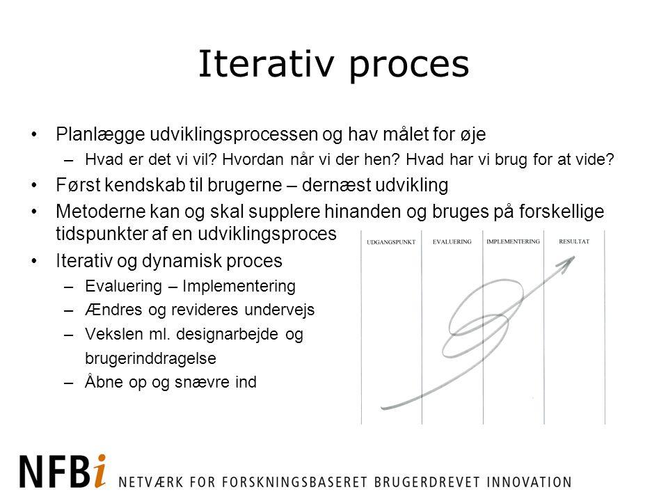 Iterativ proces Planlægge udviklingsprocessen og hav målet for øje