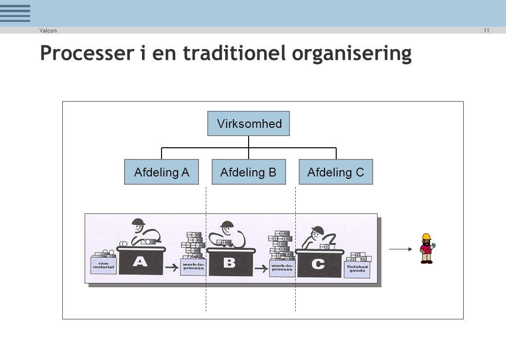 Processer i en traditionel organisering