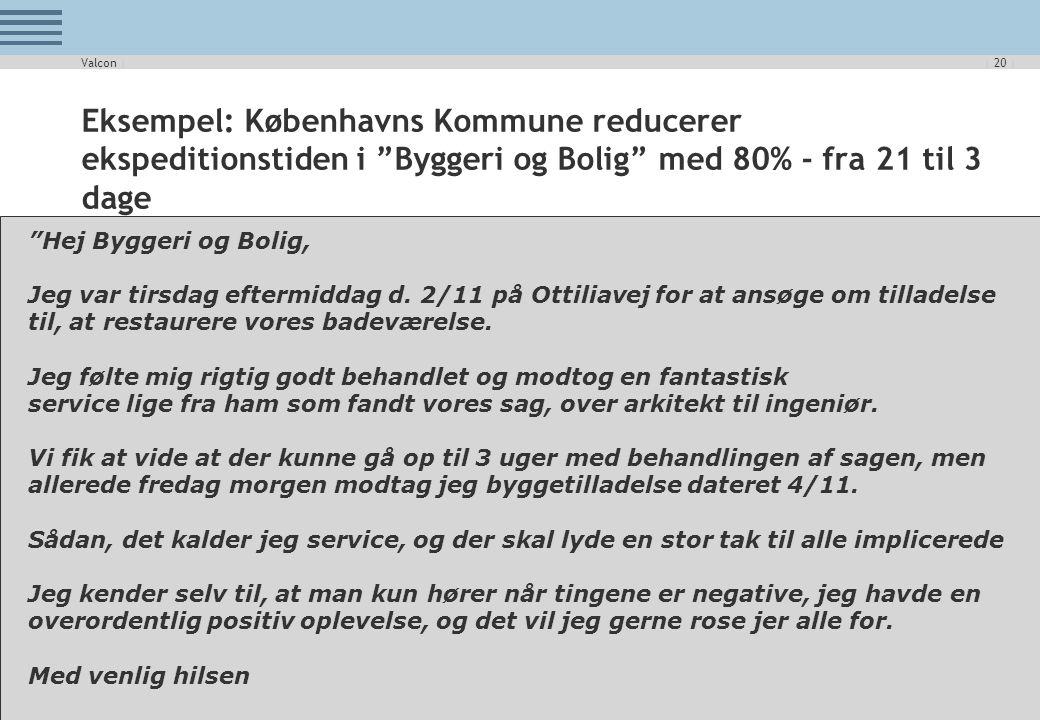 Valcon | Eksempel: Københavns Kommune reducerer ekspeditionstiden i Byggeri og Bolig med 80% - fra 21 til 3 dage.