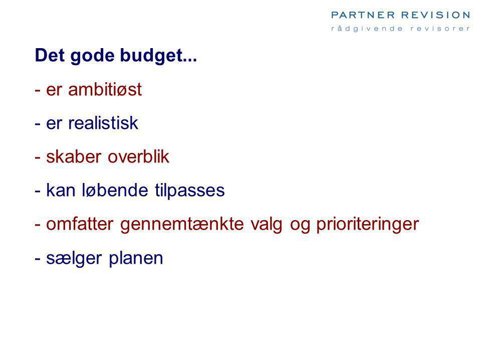 Det gode budget... er ambitiøst. er realistisk. skaber overblik. kan løbende tilpasses. omfatter gennemtænkte valg og prioriteringer.