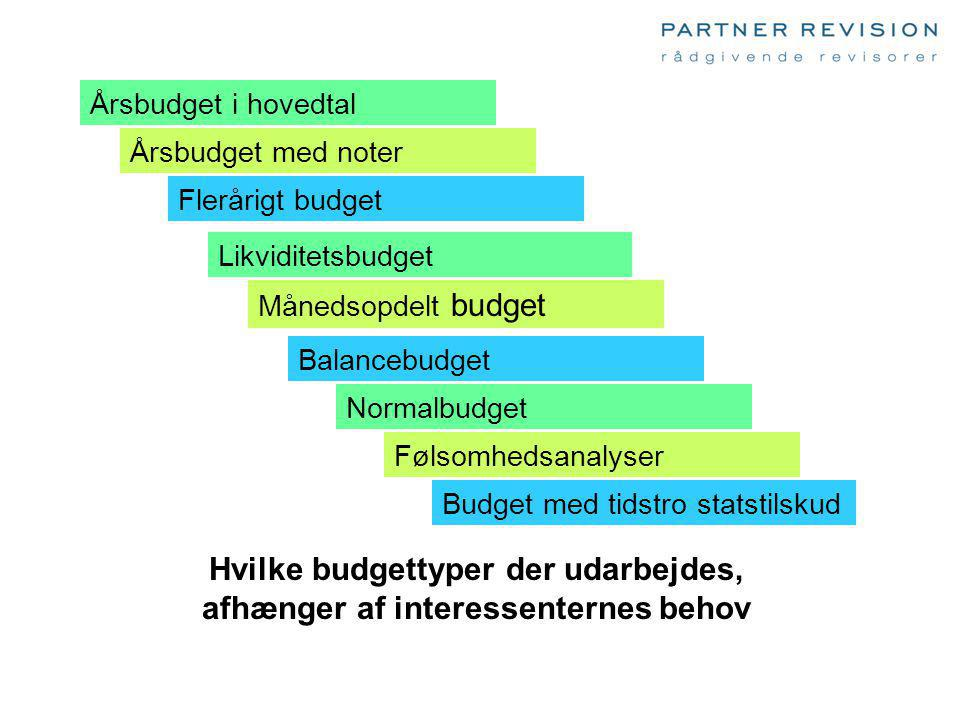 Hvilke budgettyper der udarbejdes, afhænger af interessenternes behov