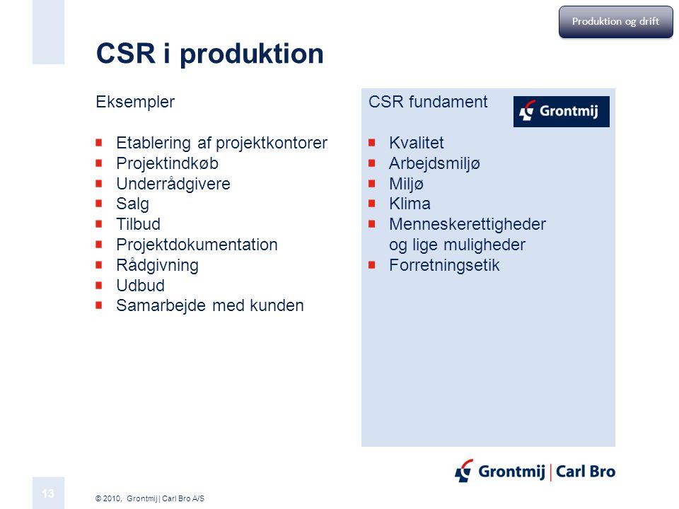 CSR i produktion Eksempler Etablering af projektkontorer Projektindkøb