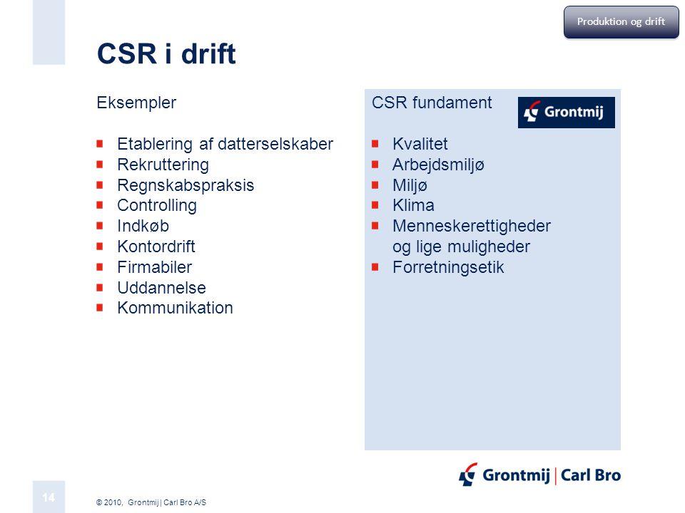 CSR i drift Eksempler Etablering af datterselskaber Rekruttering