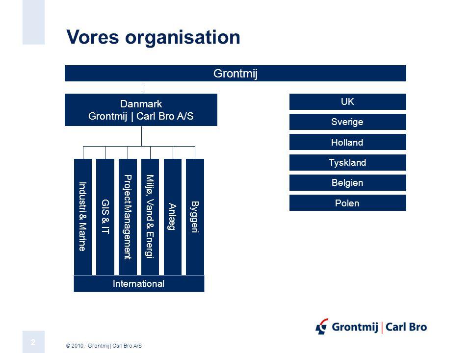 Vores organisation Grontmij Danmark Grontmij | Carl Bro A/S UK Sverige