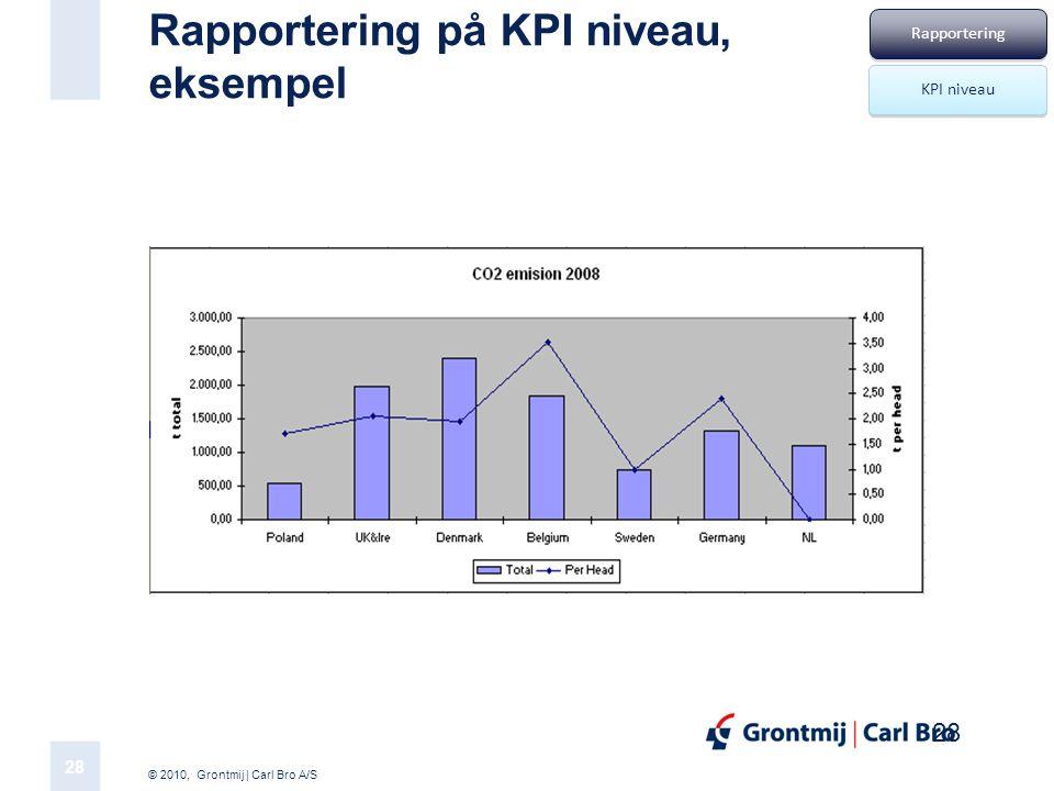Rapportering på KPI niveau, eksempel