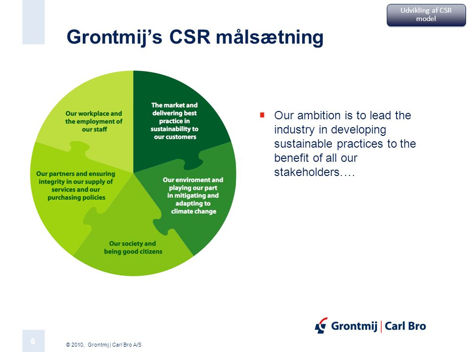 Grontmij's CSR målsætning