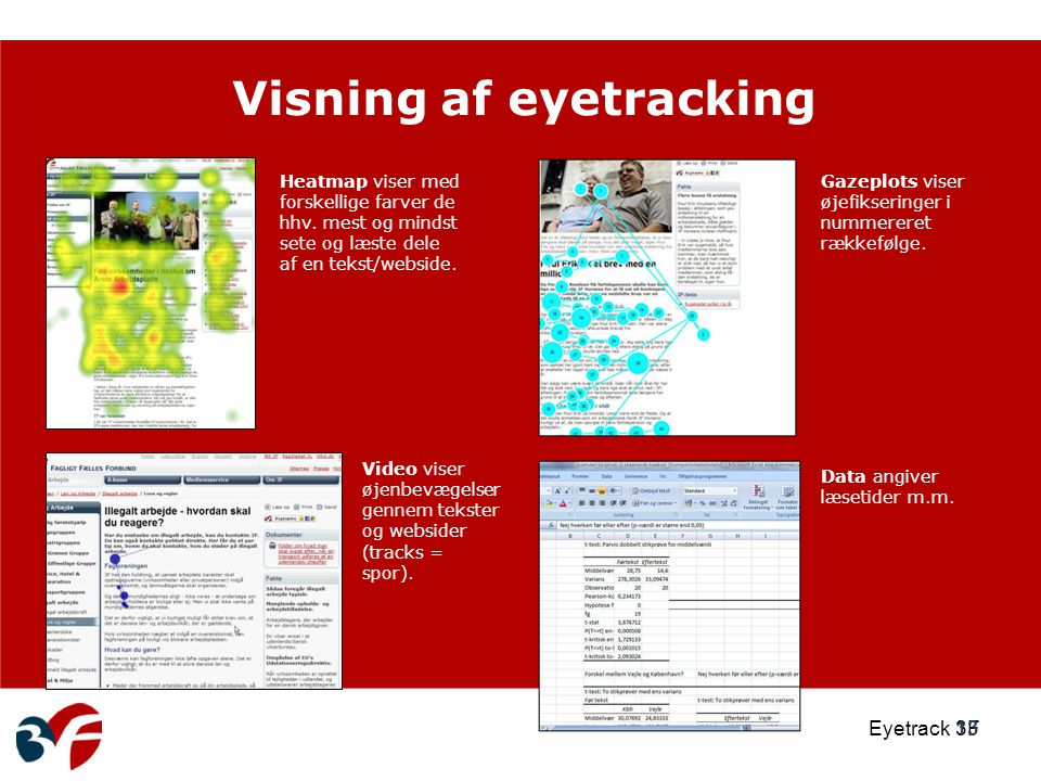 Visning af eyetracking