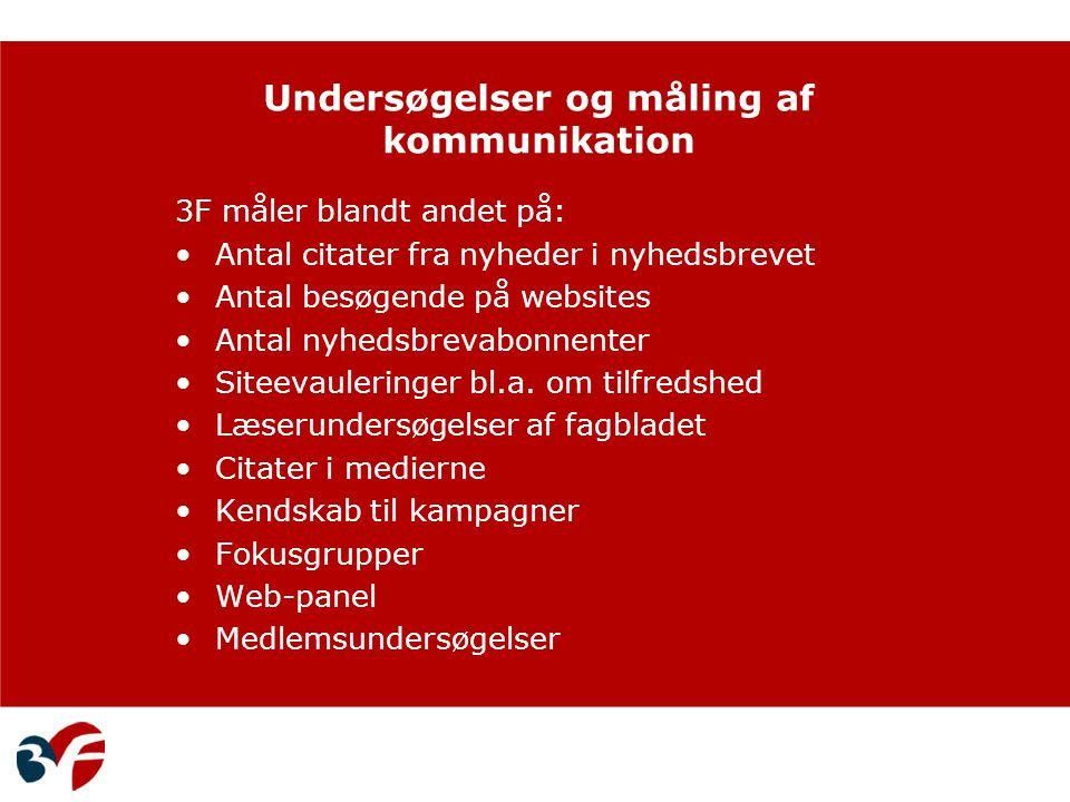 Undersøgelser og måling af kommunikation