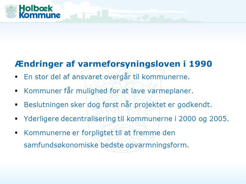 Ændringer af varmeforsyningsloven i 1990