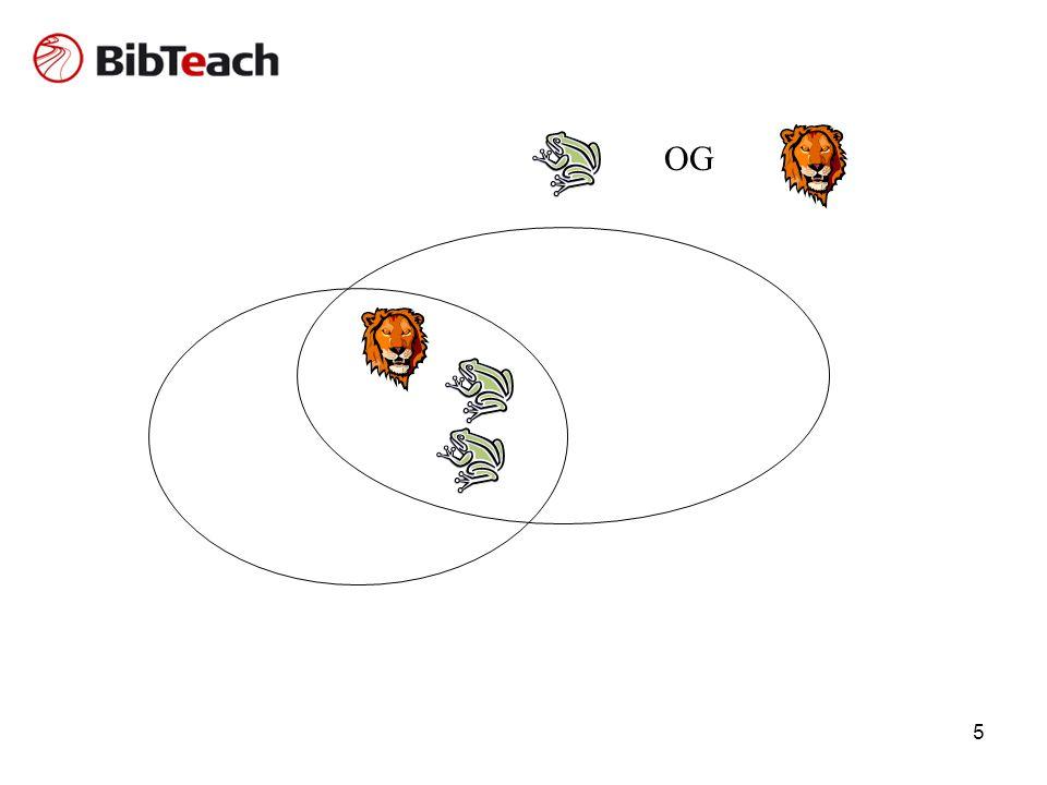 OG Her får man et resultat med fællesmængden af ordet frø og løve.