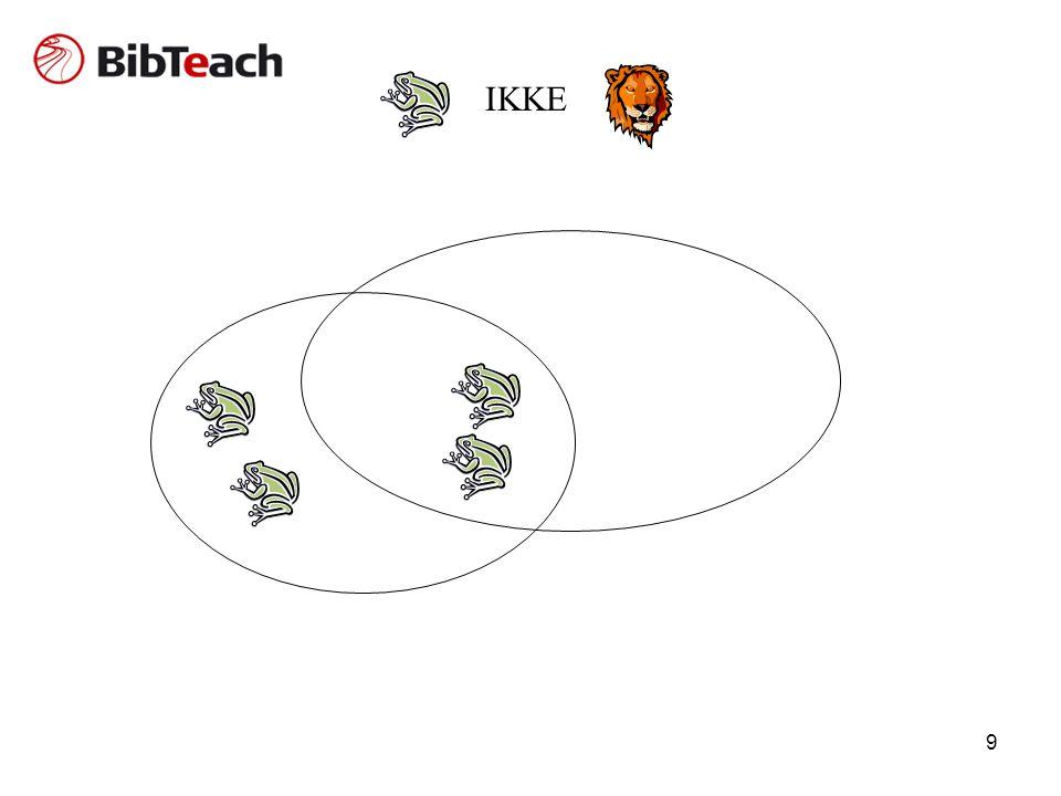 IKKE Når IKKE bruges sorteres dokumenter fra, hvor ordet løve indgår, selvom ordet frø findes i dokumentet.