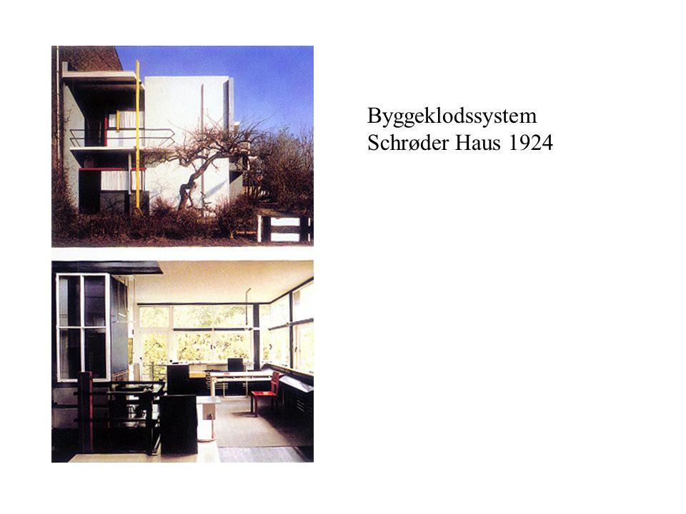 Byggeklodssystem Schrøder Haus 1924