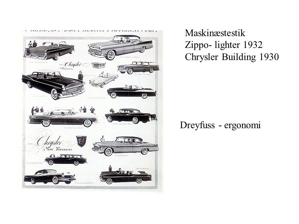 Maskinæstestik Zippo- lighter 1932 Chrysler Building 1930 Dreyfuss - ergonomi