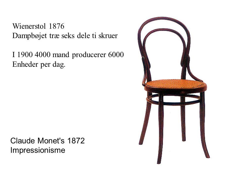 Wienerstol 1876 Dampbøjet træ seks dele ti skruer. I 1900 4000 mand producerer 6000. Enheder per dag.