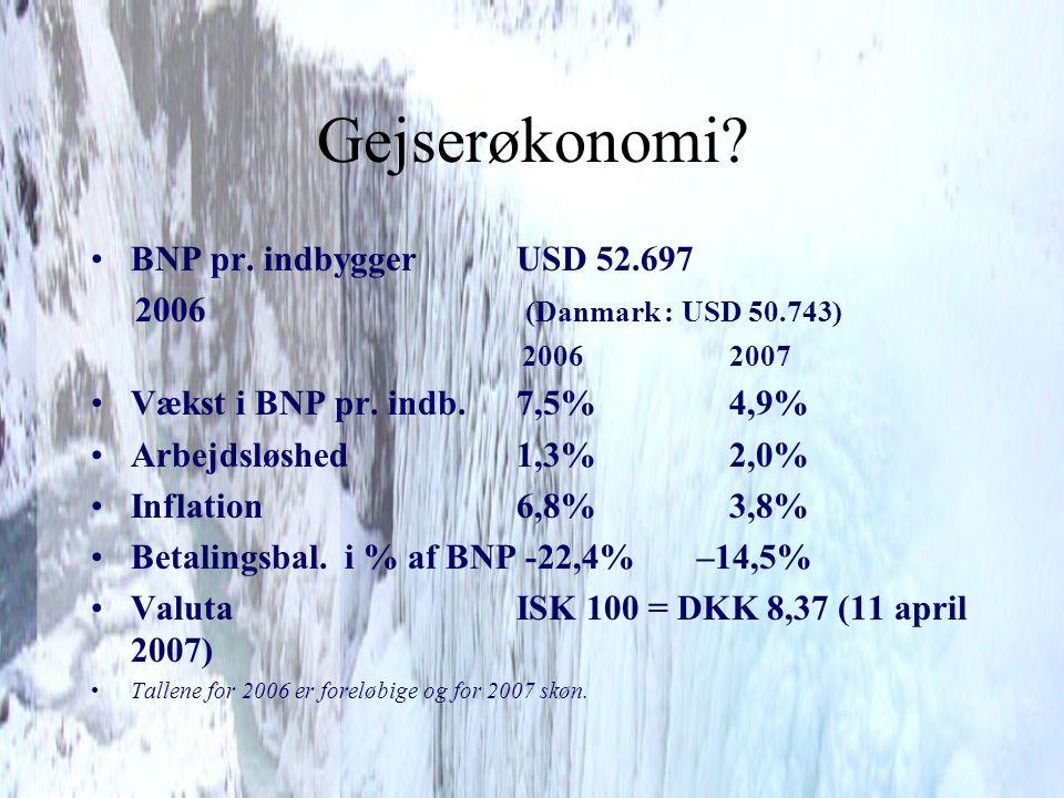 Gejserøkonomi BNP pr. indbygger USD 52.697