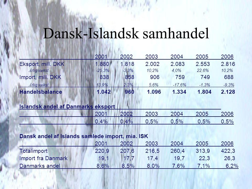 Dansk-Islandsk samhandel