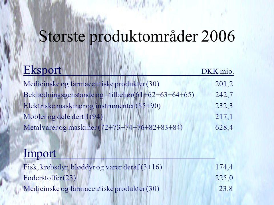 Største produktområder 2006