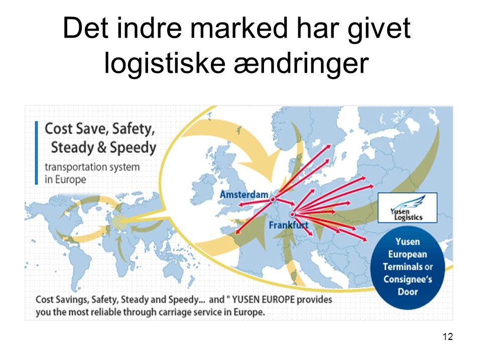 Det indre marked har givet logistiske ændringer