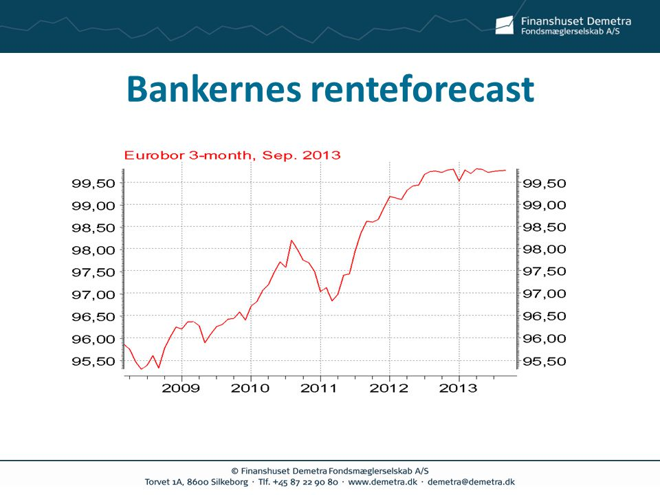 Bankernes renteforecast