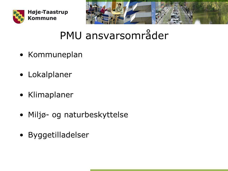 PMU ansvarsområder Kommuneplan Lokalplaner Klimaplaner