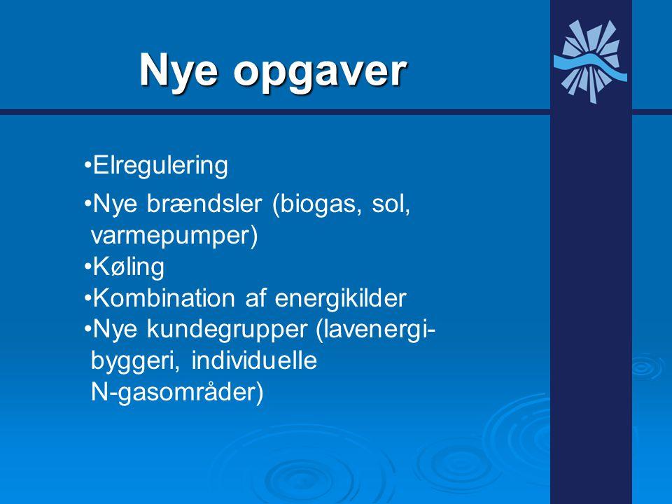 Nye opgaver Elregulering Nye brændsler (biogas, sol, varmepumper)
