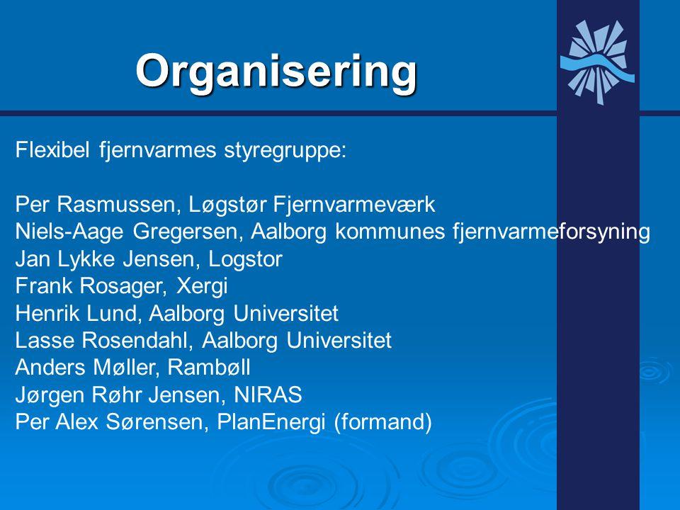 Organisering Flexibel fjernvarmes styregruppe: