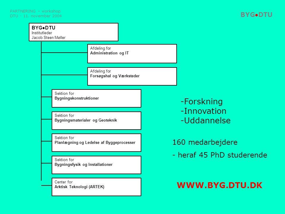 Forskning Innovation Uddannelse WWW.BYG.DTU.DK 160 medarbejdere