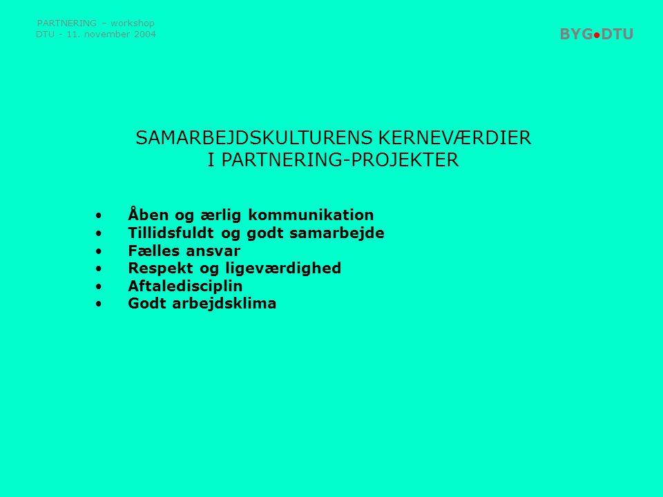 SAMARBEJDSKULTURENS KERNEVÆRDIER I PARTNERING-PROJEKTER