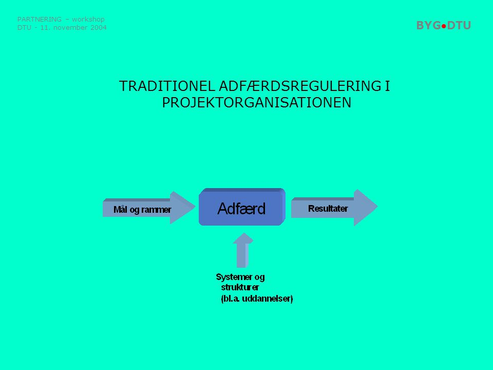 TRADITIONEL ADFÆRDSREGULERING I PROJEKTORGANISATIONEN