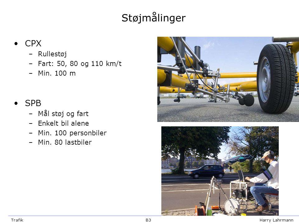 Støjmålinger CPX SPB Rullestøj Fart: 50, 80 og 110 km/t Min. 100 m