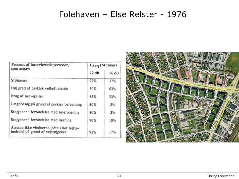 Folehaven – Else Relster - 1976