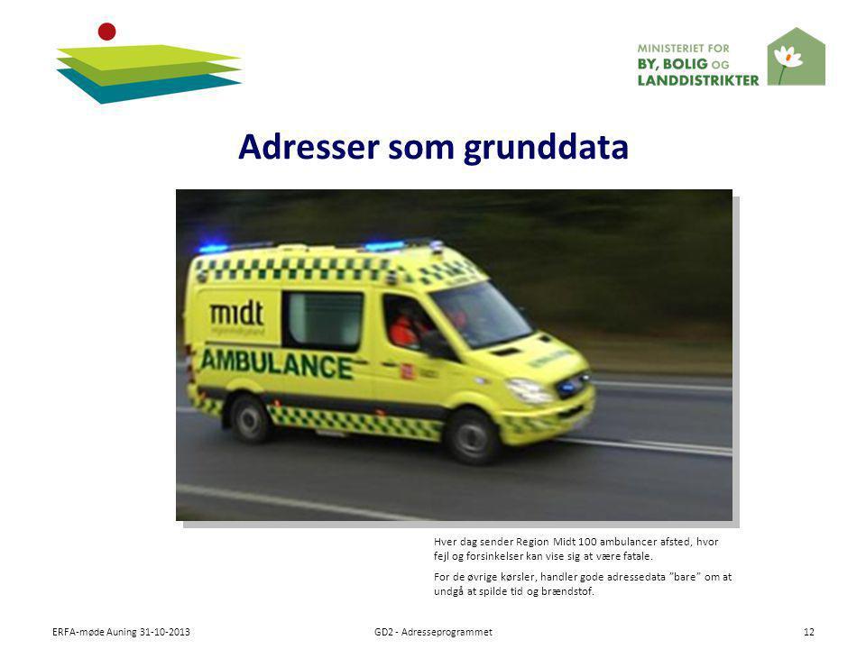 Adresser som grunddata