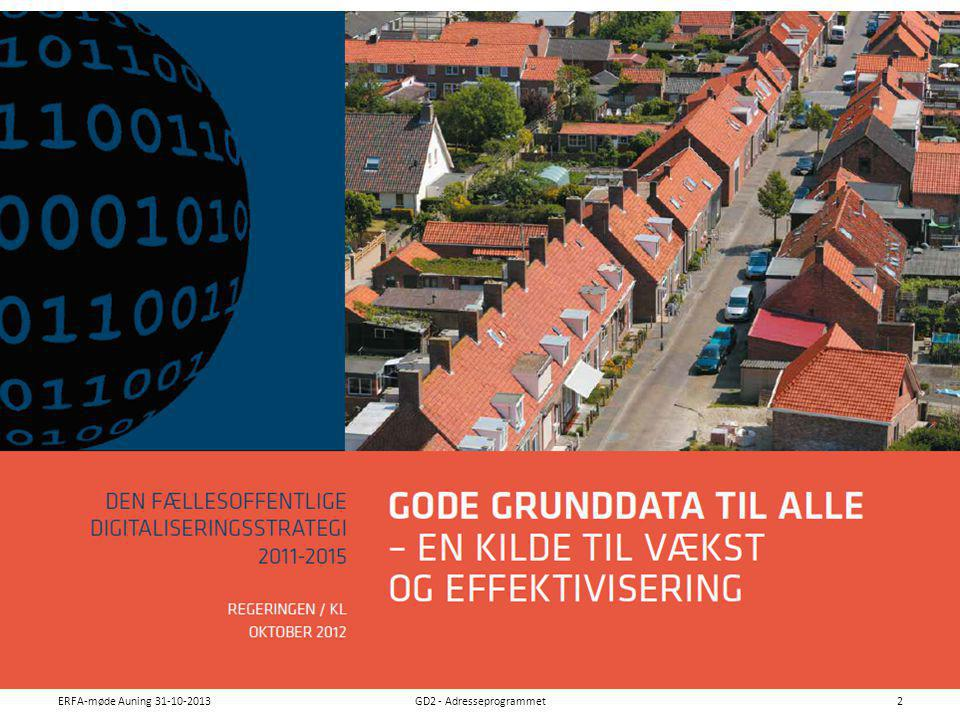 GD2 - Adresseprogrammet
