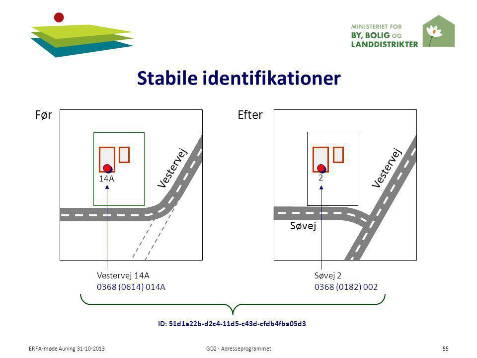 Stabile identifikationer