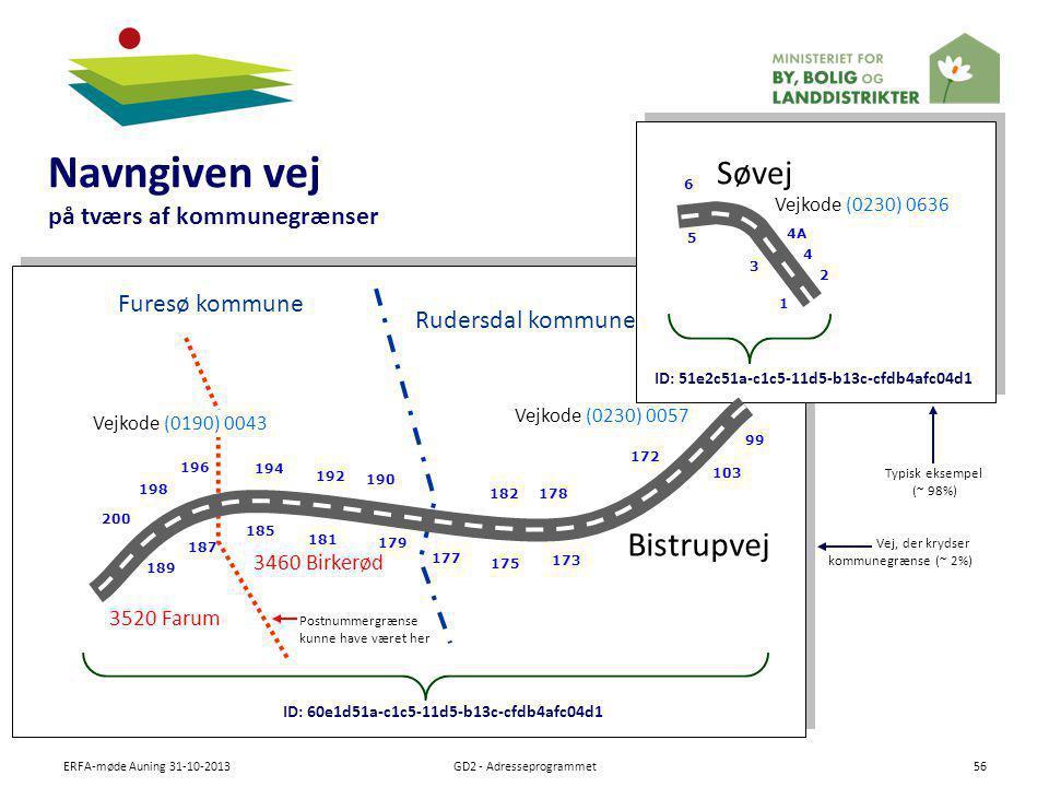 Navngiven vej på tværs af kommunegrænser