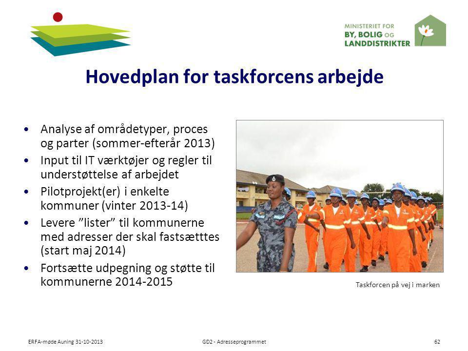 Hovedplan for taskforcens arbejde